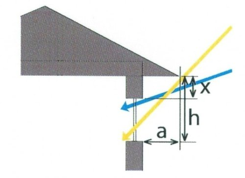 Diagram For Eaves Design in Alternative Energy Design