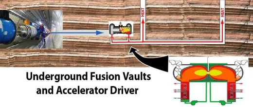 Heavy Ion Fusion 2011 for Fusion Power Corporation diagram of underground design