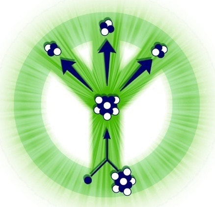 Focus Fusion Society symbol of upright raised peace sign with aneutronic fusion
