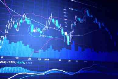 Alternative Energy Stocks Technical Chart Analysis - iStockPhoto