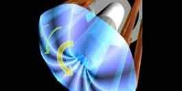 Lawrenceville Plasma Physics pulse demonstrating extra angular momentum generation in the Focus Fusion machine