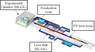 HiPER Power Supply Testing through PETAL Laser in France