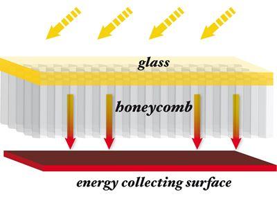 Diagramatic illustration of the TIGI Solar water heater panel