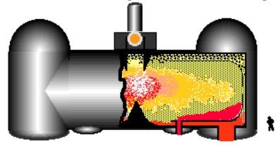 Heavy Ion Fusion Reactor Diagram Courtesy of Fusion Power Corporation
