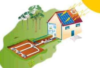 Geothermal Heatpumps Use Free Heat In The Ground