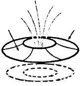 Prometheus Links Plasmak Plasma Diagram 1