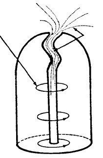 Prometheus Links Plasmak Plasma Diagram 3