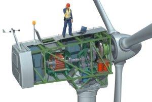 Wind Turbine Cutaway - iStockPhoto