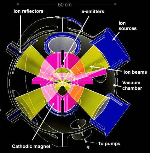 Electrostatic Confinement Fusion Schematic Diagram of the MIX device