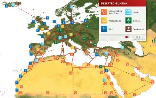 Proposed Desertec Network for Power Generation and Sharing for Europe