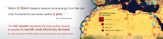Solar Thermal Power Plants would cover the area of the large red square to supply the world's needs
